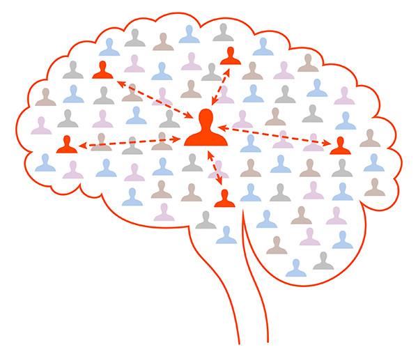 Beynin sosyal ağı