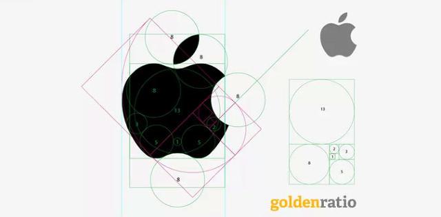 Altın Oran: Tasarımın En Büyük Miti - Bilim.org