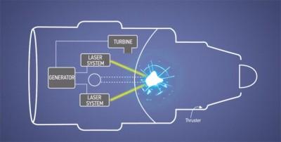 Boeing lazer ve nükleer patlamalarla güçlenen bir motor planlıyor
