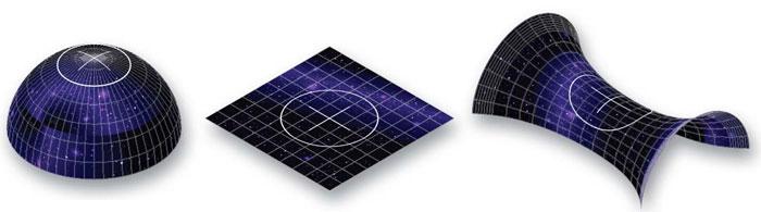 evrenin sekli2 - Evren�in �ekli nedir?