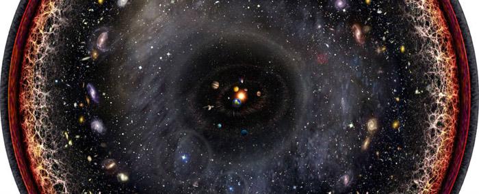 Bilinen evrenin tümü tek bir karede görselleştirildi