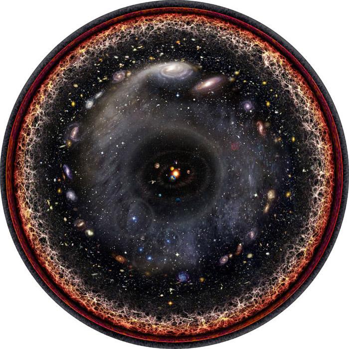 Bilinen evrenin tümü tek bir karede görselleştirildi ile ilgili görsel sonucu