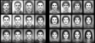Mezuniyet fotoğraflarının 100 yıllık evrimi