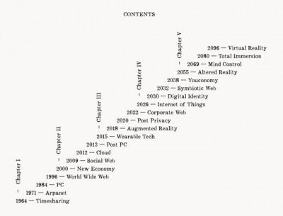 İnternetin Gelecekteki Tarihi
