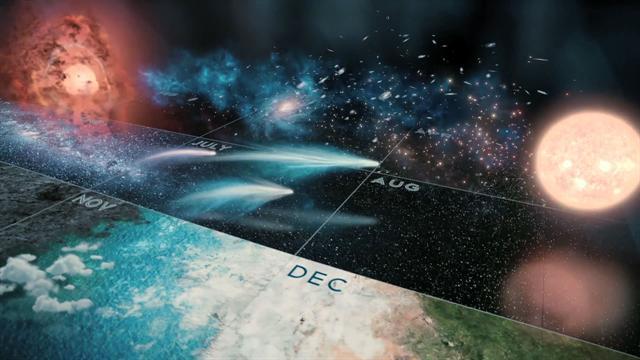 2015 yılında gerçekleşecek en iyi gökyüzü olayları