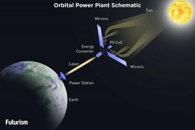 NASA uzaydan güneş enerjisi toplamak istiyor