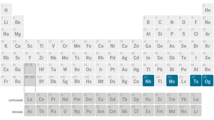 Dört yeni element Periyodik Tablo'ya resmi olarak eklendi