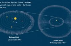 pluton-new-horizons-infografik