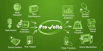 """Sürdürülebilir Yüksek Performanslı Yeşil Binalar İçin;  """"Provolta Enerji Enerji Yönetim-İşletim Sistemi"""""""