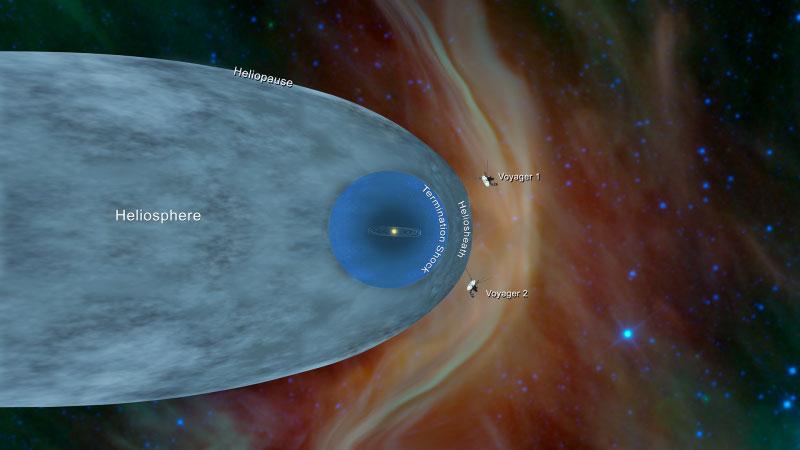 NASA, Voyager 2 ile aylar sonra yeniden iletişim kurdu