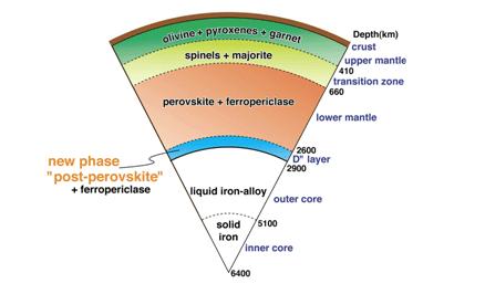 yerin-katmanlari-ve-mineral-bilesenleri